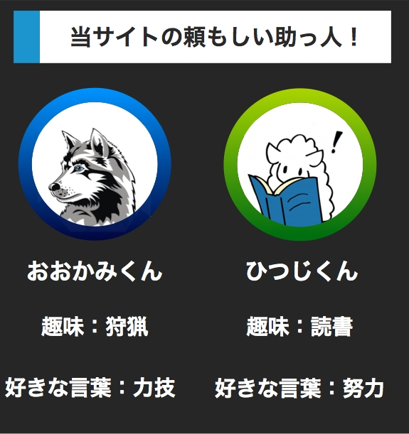 footer プロフィール