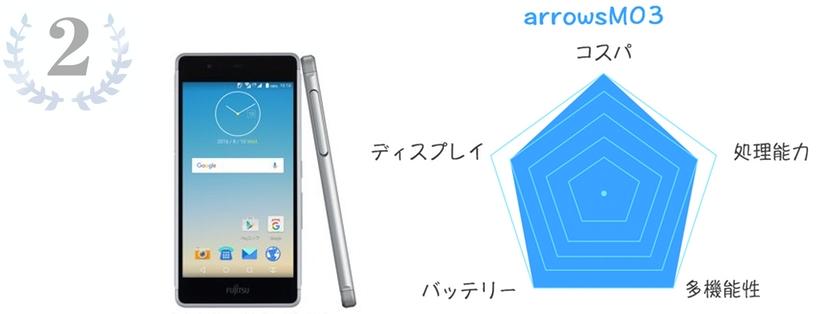 arrowsM03